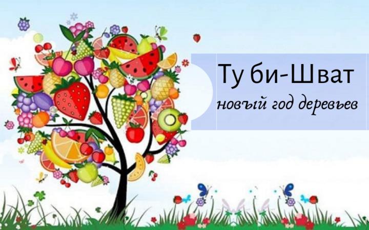 Ту би-Шват — Новый год деревьев, Тора, каббала и сионизм