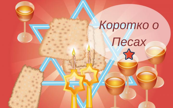 Коротко о празднике Песах