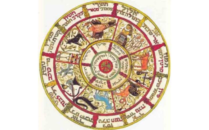 Месяц еврейского календаря